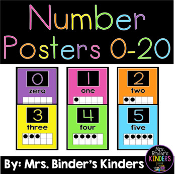 Number Posters 0-20 - Bright Colors