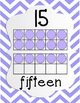 Number Posters 0-20 - Pastel Chevron