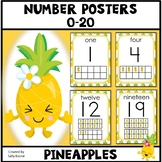 Number Posters 0-20 Pineapple Theme