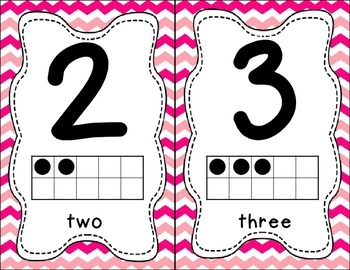 Number Posters 0-20 - Pink Chevron