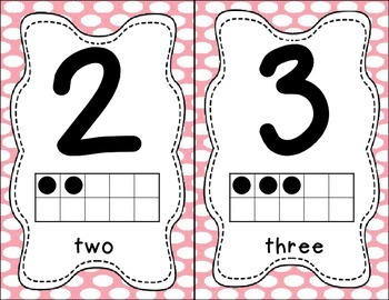 Number Posters 0-20 - Pink Polka Dots