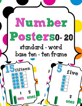 Number Posters 0-20 {Polka Dot} w/ Base Ten,Ten Frame