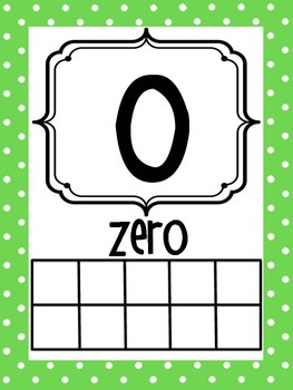 Number Posters 0-20 Purple and Lime Green Polka Dots