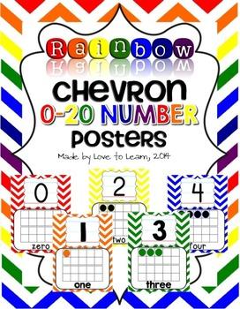 Number Posters 0-20 - Rainbow Chevron