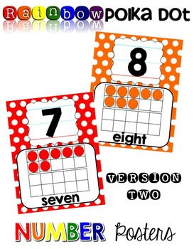 Number Posters 0-20 - Rainbow Polka Dot
