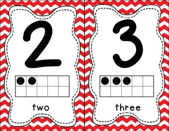 Number Posters 0-20 - Red Chevron