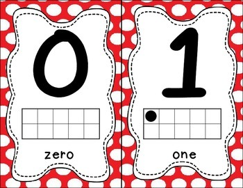 Number Posters 0-20 - Red Polka Dots