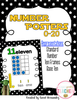 Number Posters 0-20 {Star Theme Black}