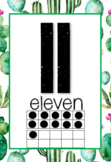 Number Posters 0-20 Tropical, Cactus and water colour to choose from!