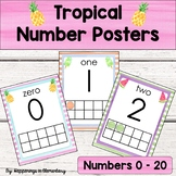 Tropical Number Posters 0-20