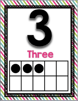 Number Posters 0-20-Turquoise, Lime Green, and Pink