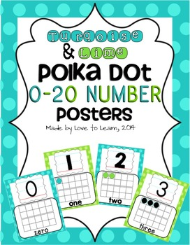 Number Posters 0-20 - Turquoise & Lime Polka Dot