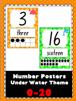 Number Posters 0-20- Ocean Theme