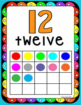 Number Posters 0-20 With Ten-Frames