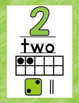 Number Posters Lime and Teal