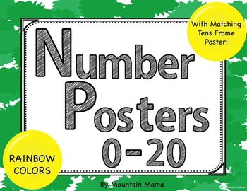 Number Posters 0-20 with Matching Tens Frames Posters in Rainbow Colors