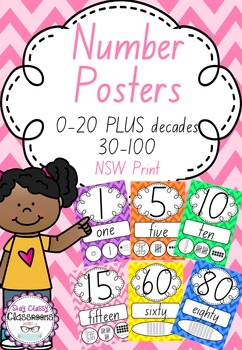 Number Posters 0-20 plus decades 30-100 NSW Font - Rainbow Chevron