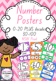 Number Posters 0-20 plus decades 30-100 New South Wales Font - Rainbow Chevron