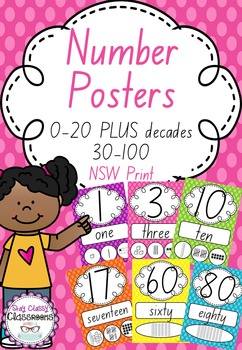 Number Posters 0-20 plus decades 30-100 New South Wales Font - Rainbow Spotty