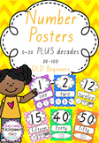 Number Posters 0-20 plus decades 30-100 Queensland Font - Rainbow Chevron