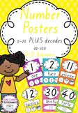 Number Posters 0-20 plus decades 30-100 Queensland Font - Rainbow Spotty