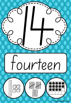 Number Posters 0-20 plus decades 30-100 SA Beginners - Rainbow Spotty