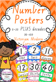 Number Posters 0-20 plus decades 30-100 VIC Modern Cursive - Rainbow Chevron