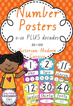 Number Posters 0-20 plus decades 30-100 VIC Modern Cursive - Rainbow Spotty