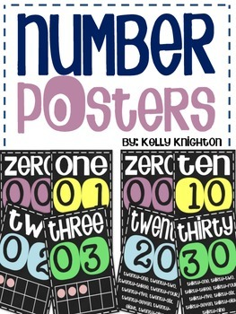 Number Posters {0-20 with 10 Frames & 0-100 by 10's}