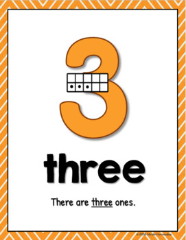 Number Posters 0 - 20 with Ten Frames - ORANGE Chevron Theme