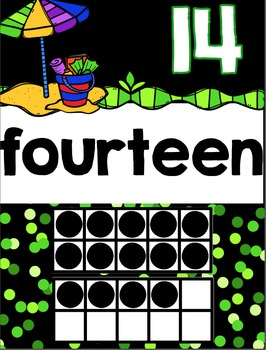 Number Posters (0-30) Beach Theme