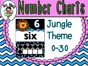 Number Posters (0-30) Jungle Theme