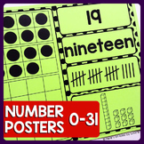 Number Posters 0-31 POLKA DOTS