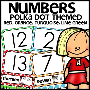 Number Posters 0-20 (orange, turquoise, lime green, red po
