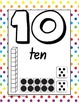 Number Posters - 0 to 10 - multiple representations - Base 10, Dice, Ten frame