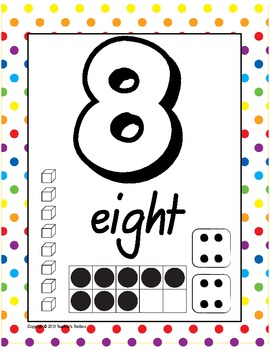 Number Posters - 0 to 10 - multiple representations - Base