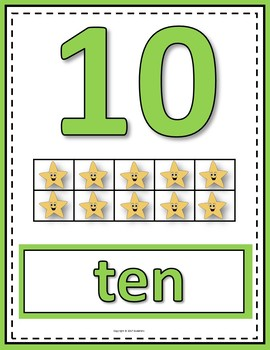 Number Anchor Charts 0 to 20 with Ten Frames