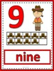 Number Anchor Charts 0 to 20 with Ten Frames - Cowboys