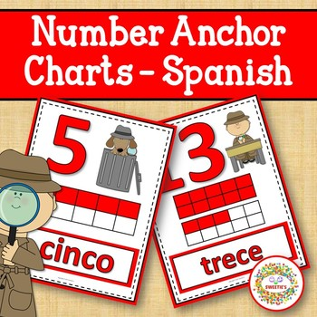 Number Posters 0 to 20 with Ten Frames - Detectives - Spanish