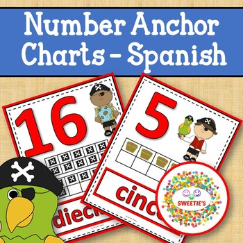 Number Anchor Charts 0 to 20 with Ten Frames - Pirate Theme -Spanish-Los Números