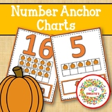 Number Anchor Charts 0 to 20 with Ten Frames - Pumpkins