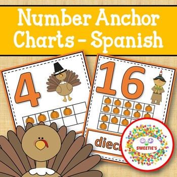 Number Posters 0 to 20 with Ten Frames - Thanksgiving - Spanish