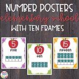 Number Posters | Elementary School Theme