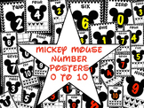 Number Posters 0 to 10 - Mickey Mouse Theme - Disney Classroom Decor