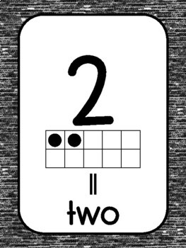 Number Posters (1-10)