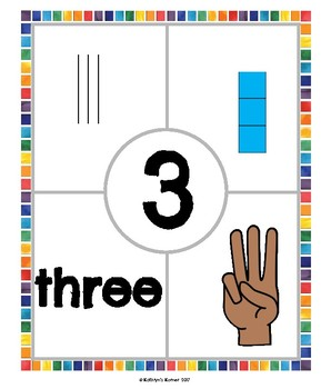 Number Posters 1- 10 (5 ways to show a number)