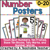 Number Posters 0-20 - Number Word, Ten Frame, Tally Marks,