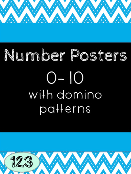 1-10 Number Posters with Domino Patterns
