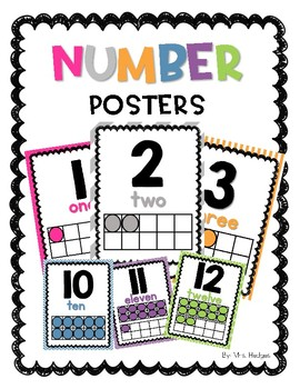 Number Posters 1-20: Bright Designs