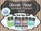 Number Posters 1-20 Chevron (Blue, Green, Brown, Aqua)